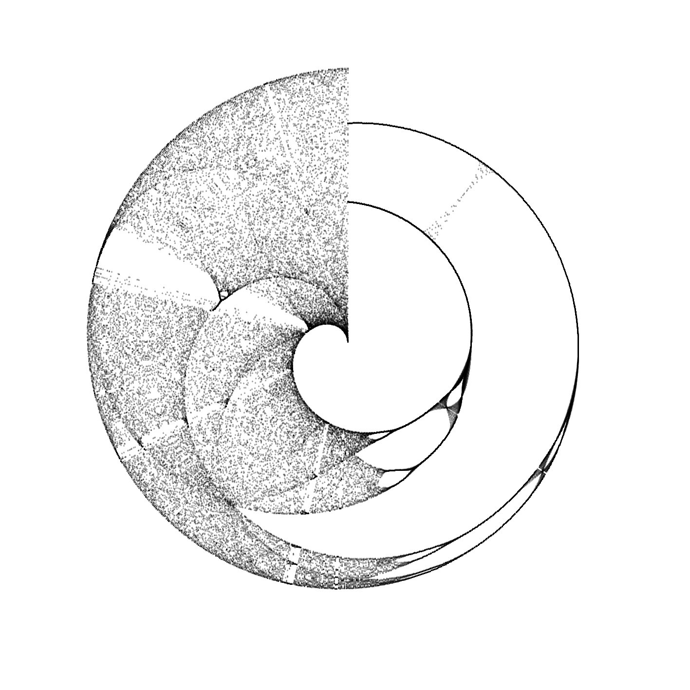 Bifurcation diagram marcusvolz bifurcation diagram pooptronica