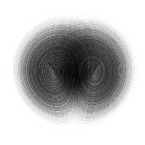 Voronoi Diagram And Delaunay Triangulation In R Flowingdata